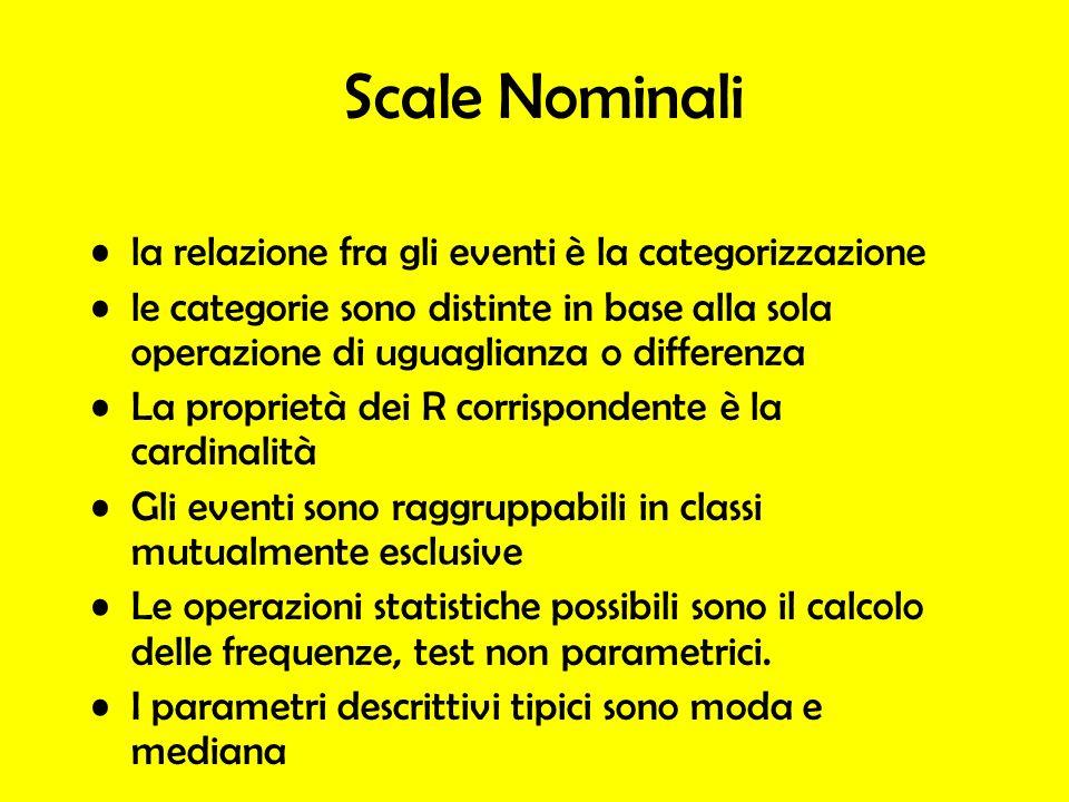 Scale Nominali la relazione fra gli eventi è la categorizzazione
