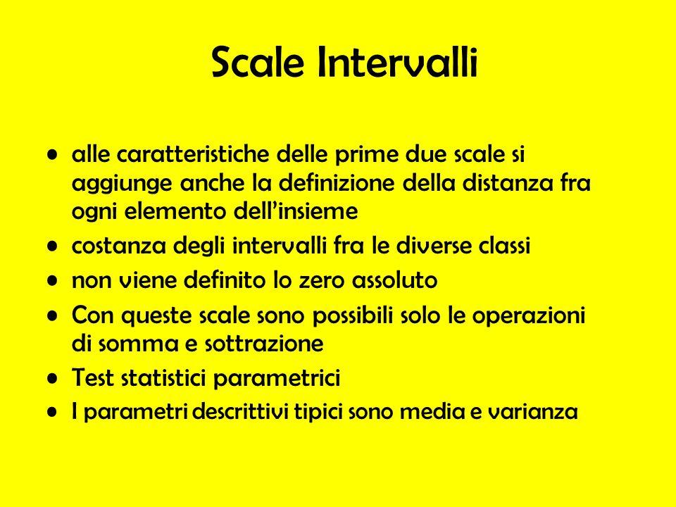 Scale Intervalli alle caratteristiche delle prime due scale si aggiunge anche la definizione della distanza fra ogni elemento dell'insieme.