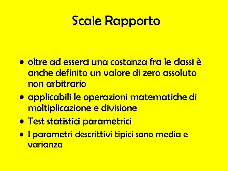 Scale Rapportooltre ad esserci una costanza fra le classi è anche definito un valore di zero assoluto non arbitrario.