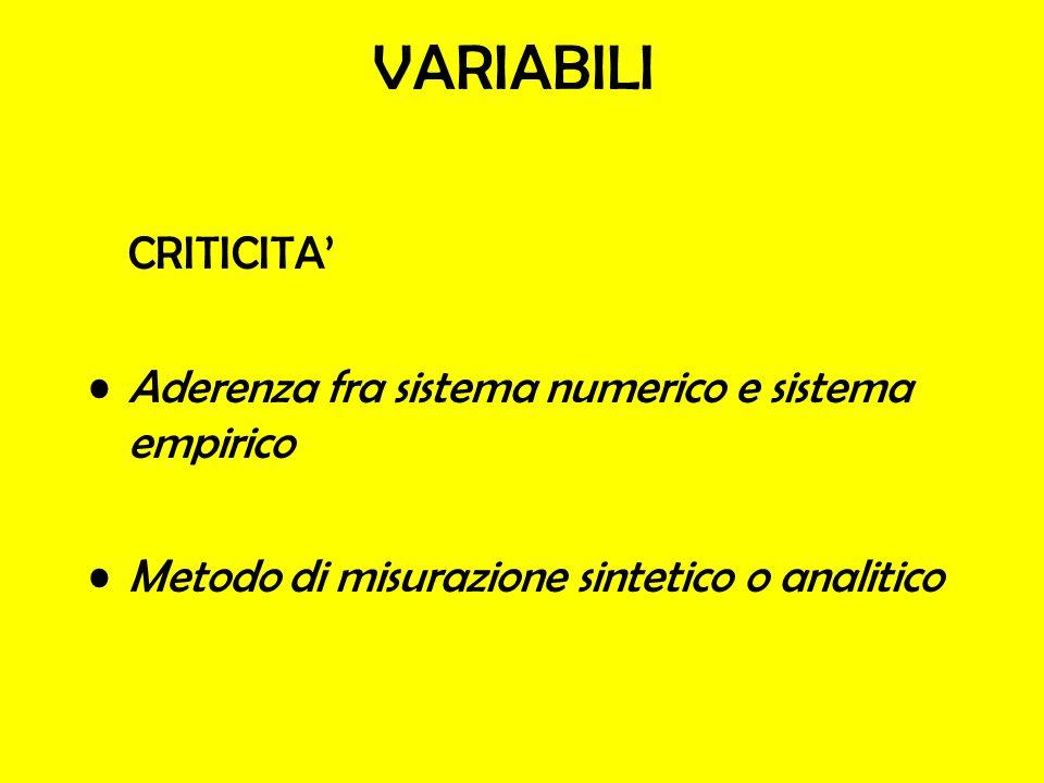 VARIABILI CRITICITA' Aderenza fra sistema numerico e sistema empirico