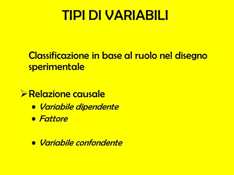 TIPI DI VARIABILI Classificazione in base al ruolo nel disegno sperimentale. Relazione causale. Variabile dipendente.