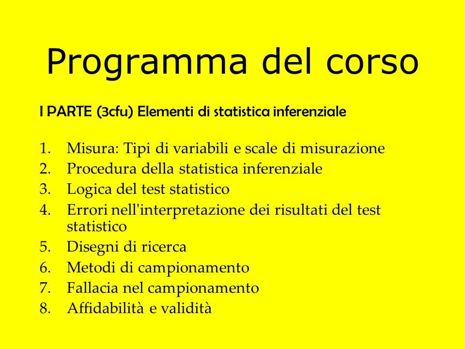 Programma del corso I PARTE (3cfu) Elementi di statistica inferenziale