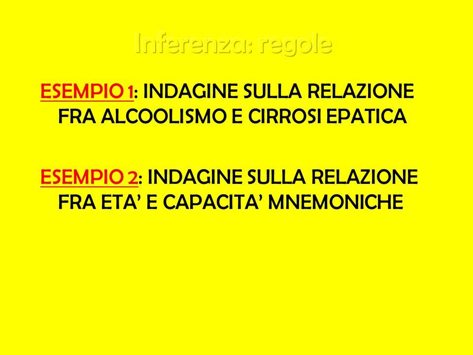 Inferenza: regole ESEMPIO 1: INDAGINE SULLA RELAZIONE FRA ALCOOLISMO E CIRROSI EPATICA.