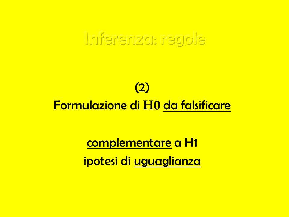 Inferenza: regole (2) Formulazione di H0 da falsificare