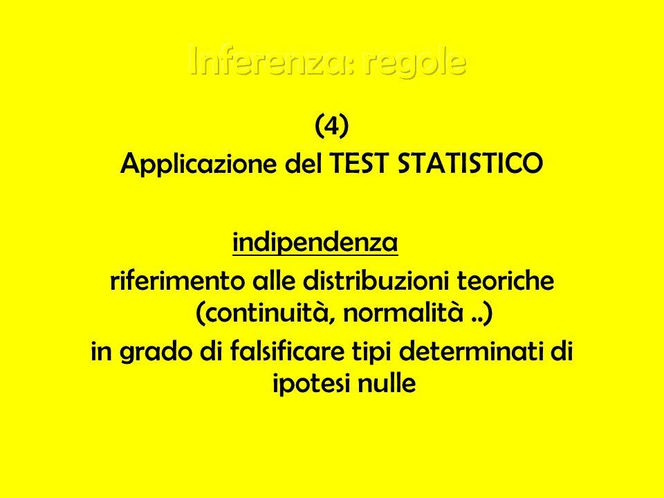 Inferenza: regole (4) Applicazione del TEST STATISTICO indipendenza