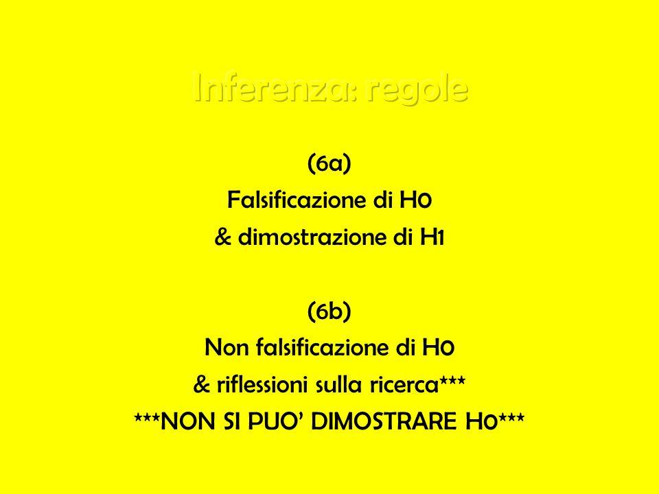 Inferenza: regole (6a) Falsificazione di H0 & dimostrazione di H1 (6b)