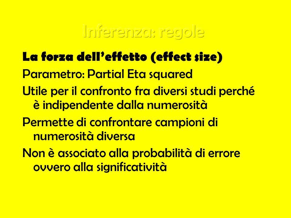 Inferenza: regole La forza dell'effetto (effect size)