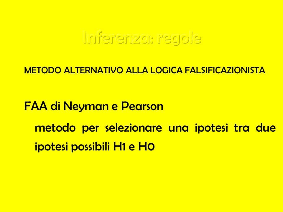 Inferenza: regole FAA di Neyman e Pearson