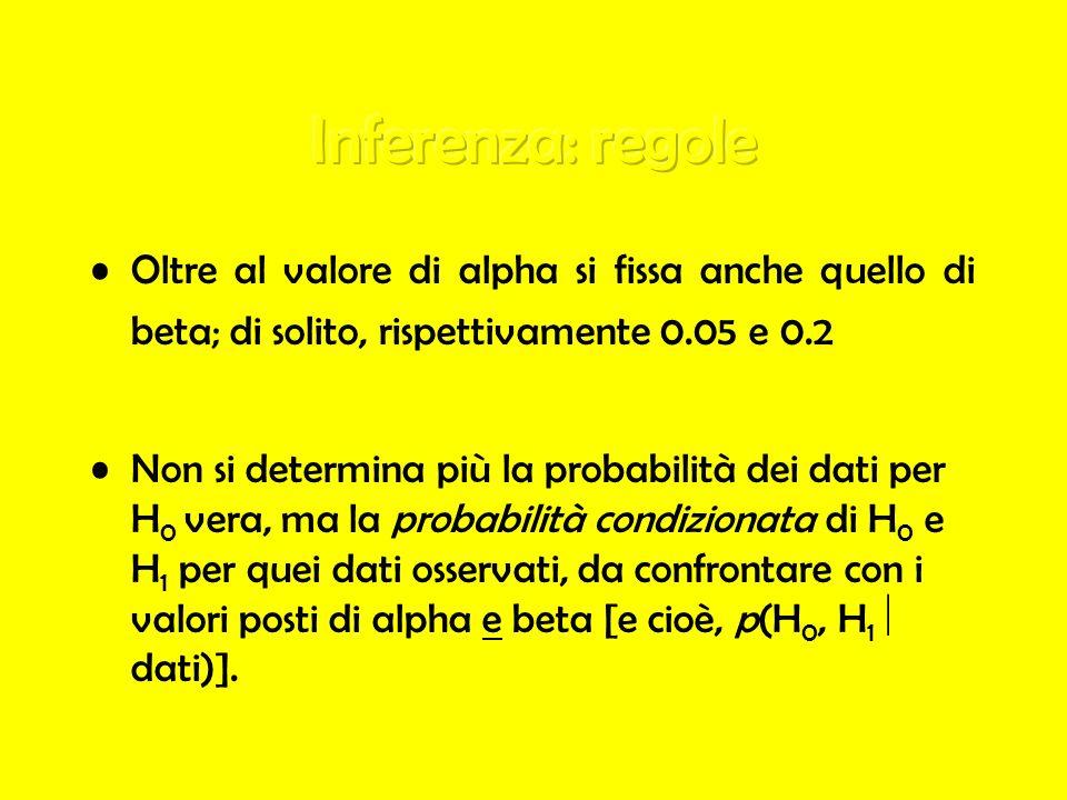 Inferenza: regole Oltre al valore di alpha si fissa anche quello di beta; di solito, rispettivamente 0.05 e 0.2.