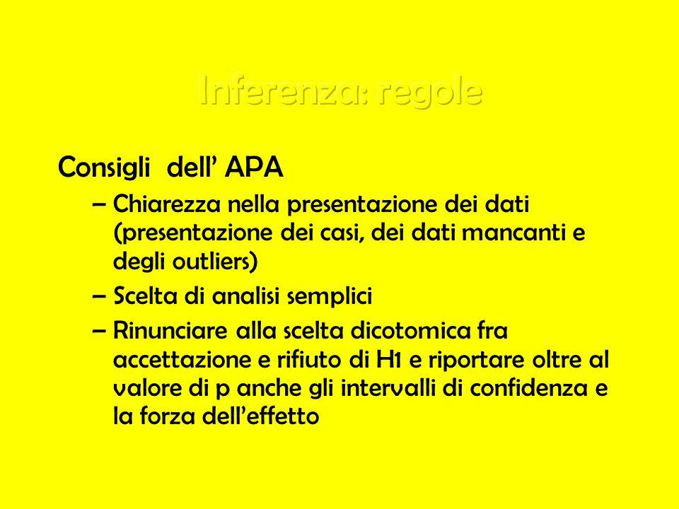 Inferenza: regole Consigli dell' APA