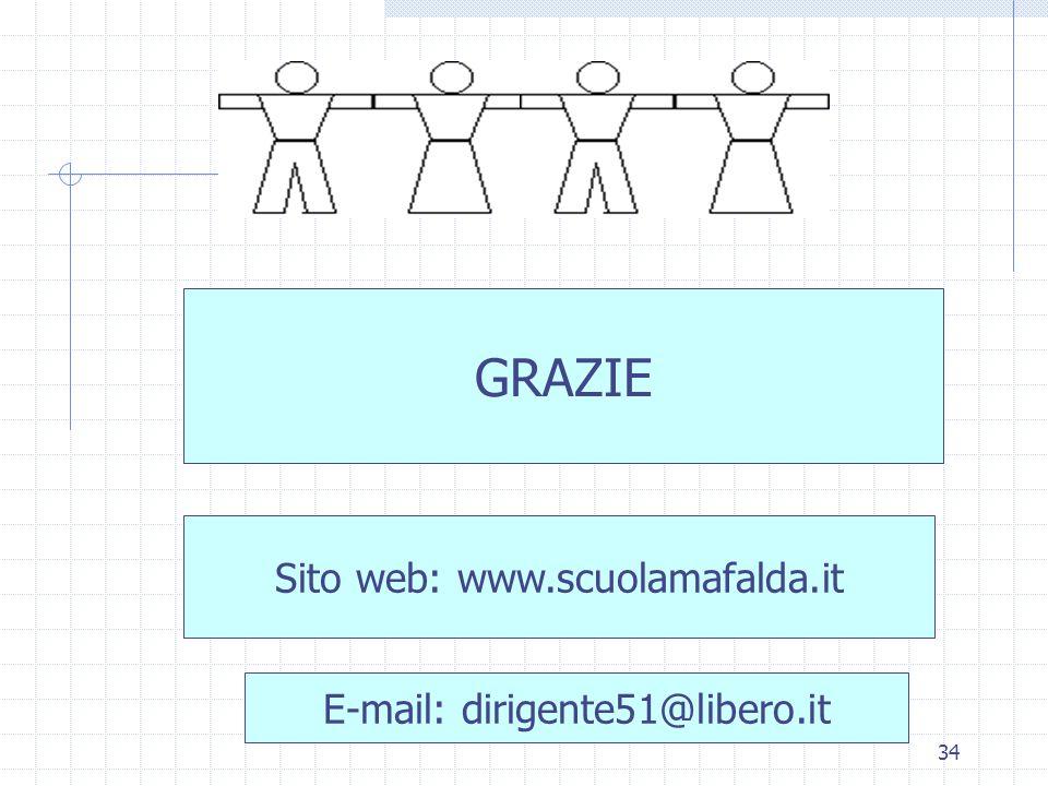 E-mail: dirigente51@libero.it