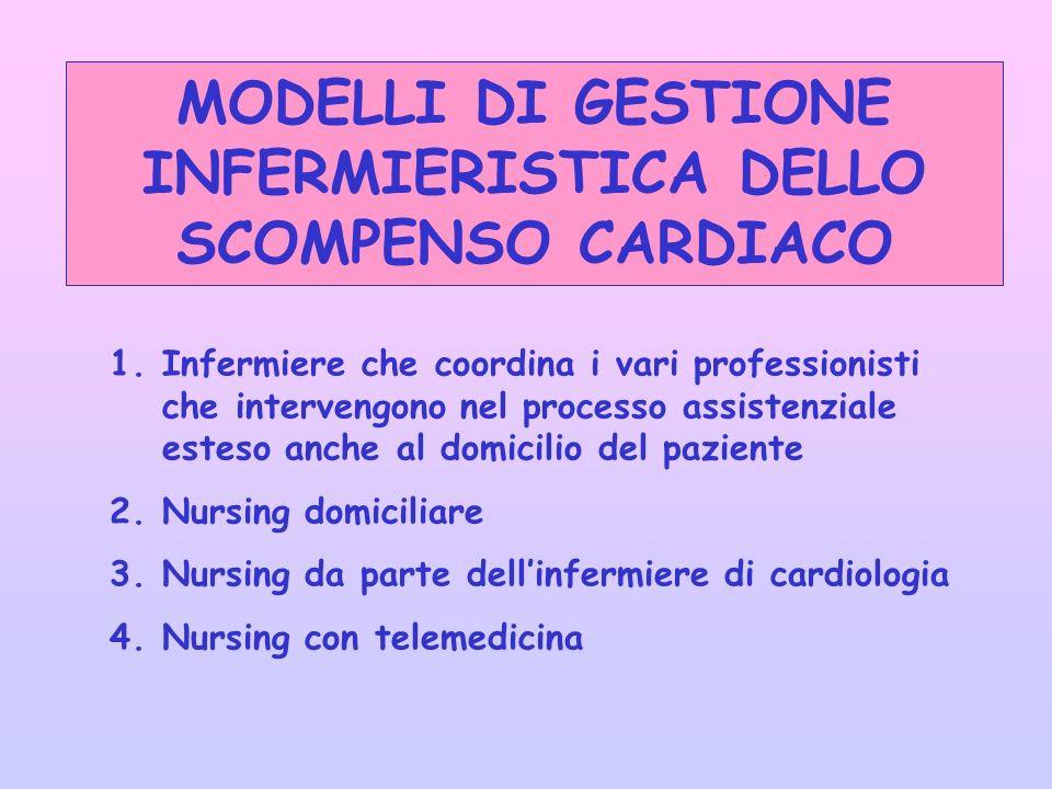 MODELLI DI GESTIONE INFERMIERISTICA DELLO SCOMPENSO CARDIACO