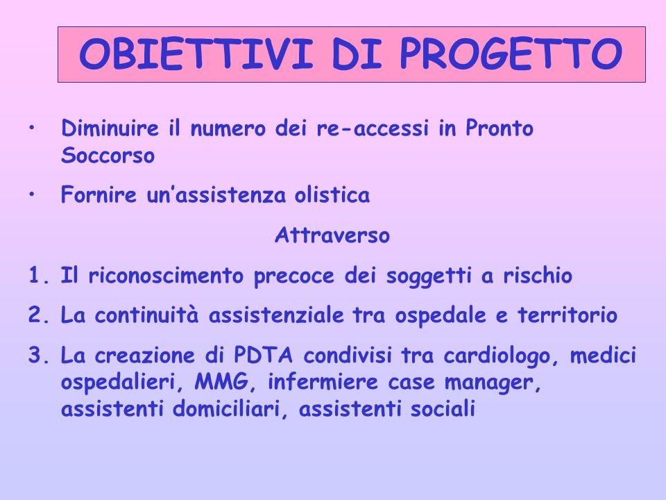 OBIETTIVI DI PROGETTO Diminuire il numero dei re-accessi in Pronto Soccorso. Fornire un'assistenza olistica.