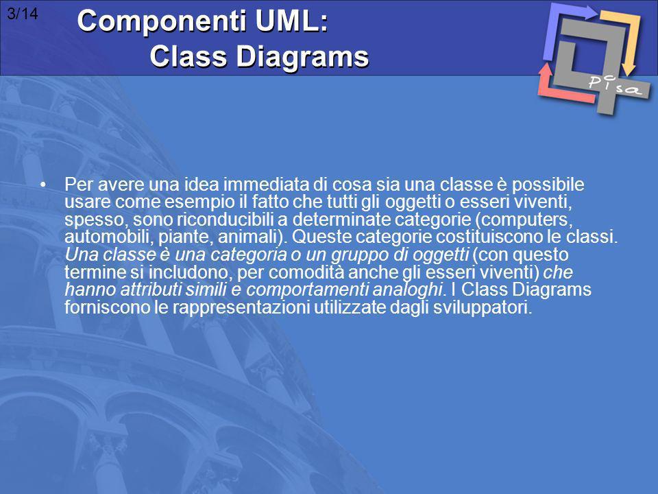 Componenti UML: Class Diagrams