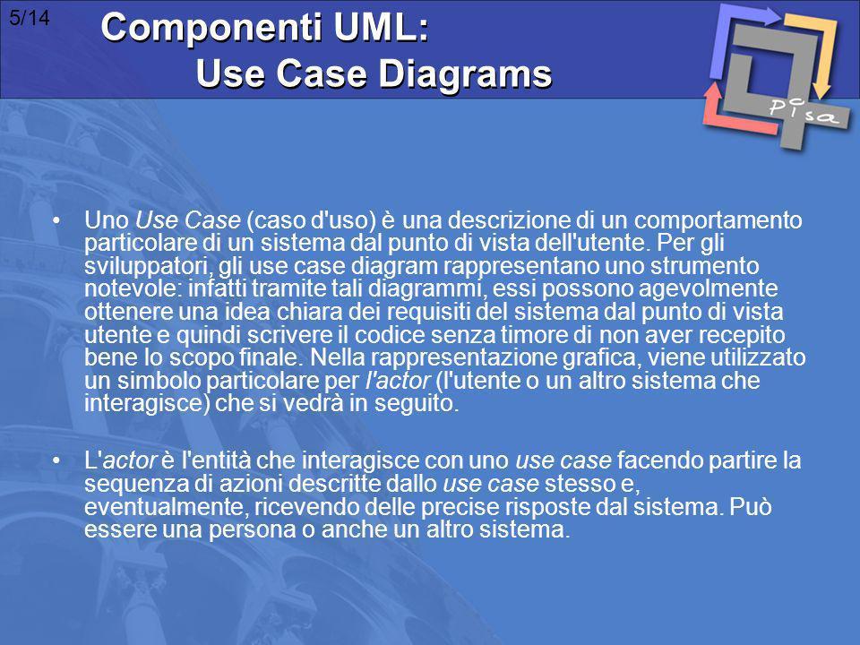 Componenti UML: Use Case Diagrams