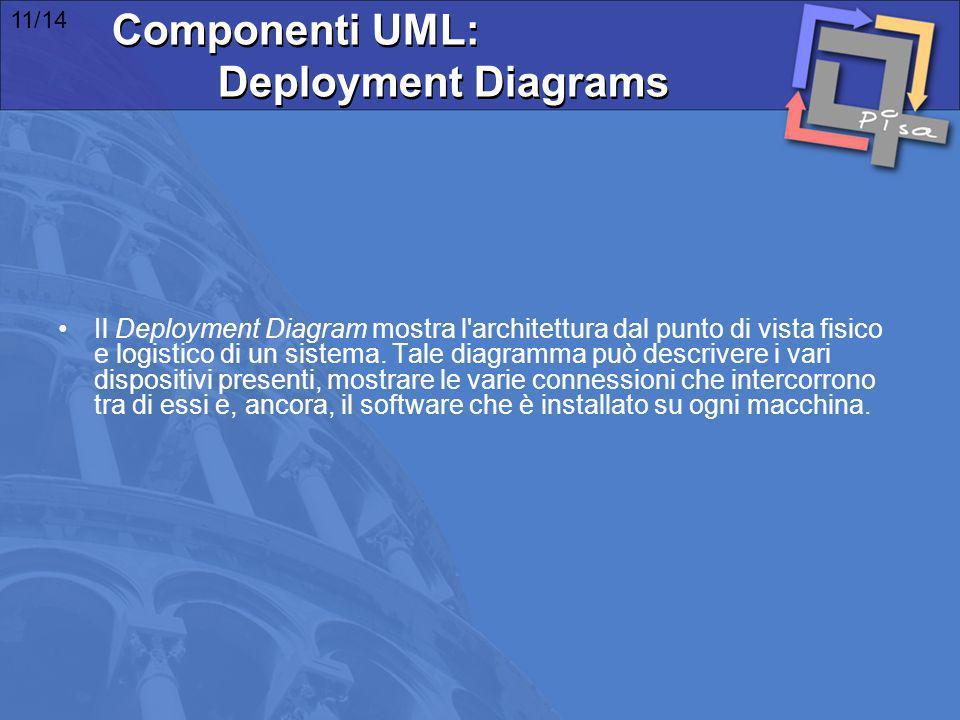 Componenti UML: Deployment Diagrams