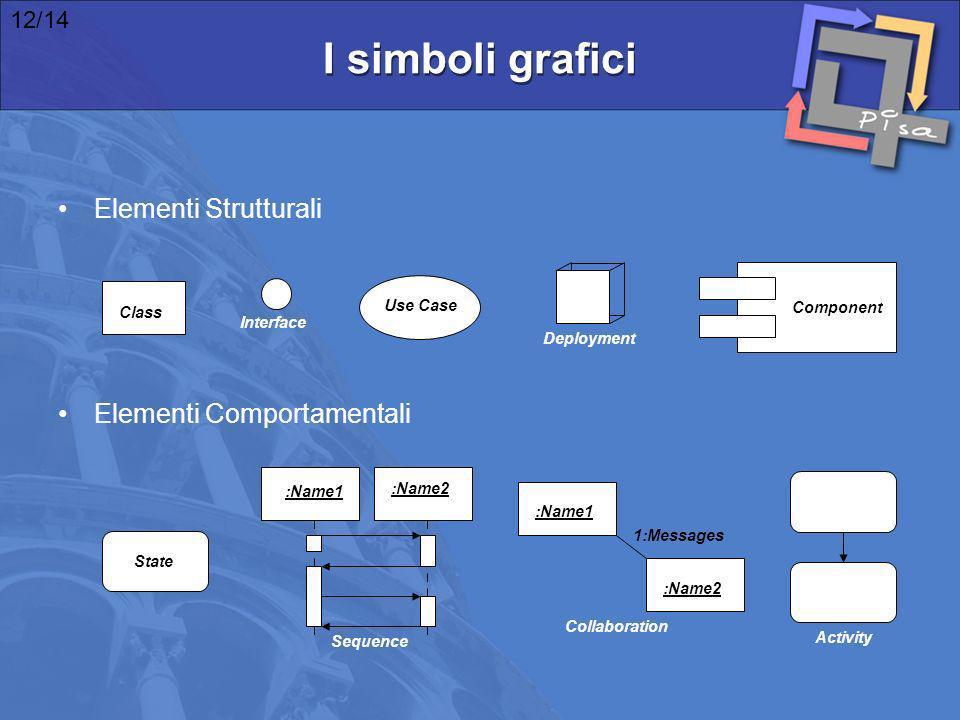 I simboli grafici Elementi Strutturali Elementi Comportamentali 12/14