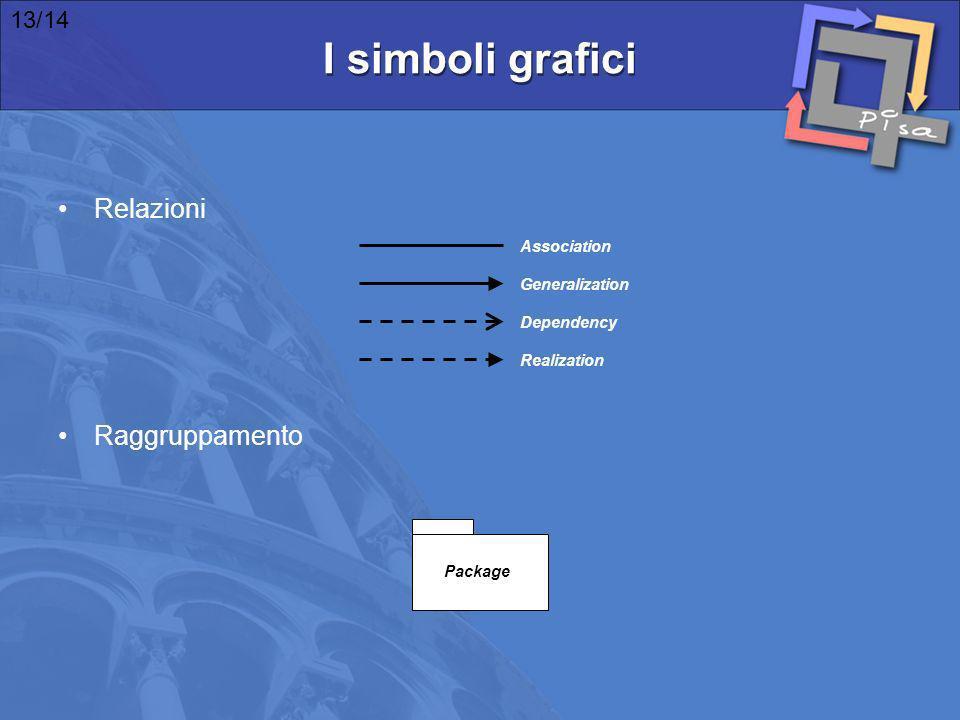 I simboli grafici Relazioni Raggruppamento 13/14 Association