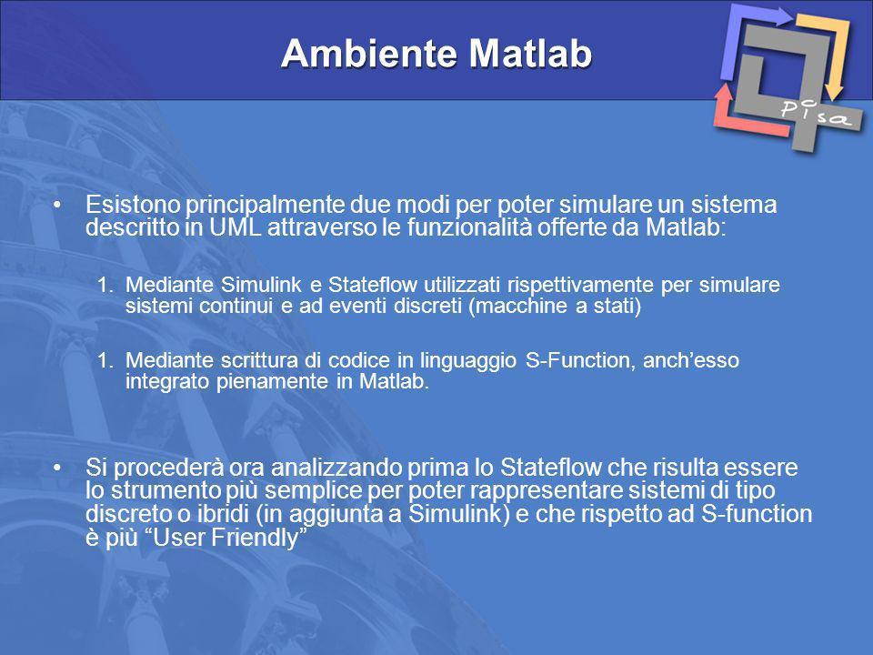 Ambiente Matlab Esistono principalmente due modi per poter simulare un sistema descritto in UML attraverso le funzionalità offerte da Matlab: