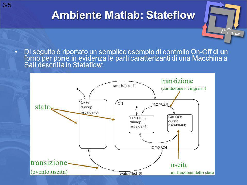 Ambiente Matlab: Stateflow
