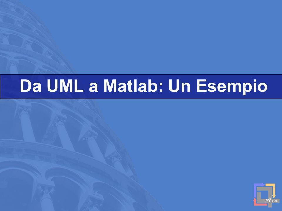 Da UML a Matlab: Un Esempio