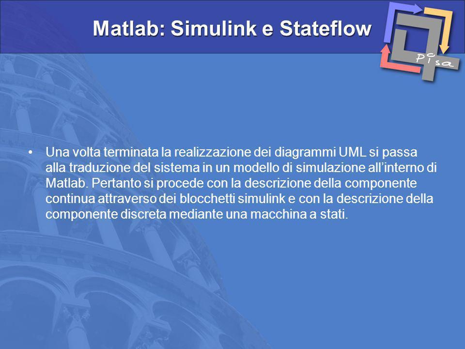 Matlab: Simulink e Stateflow