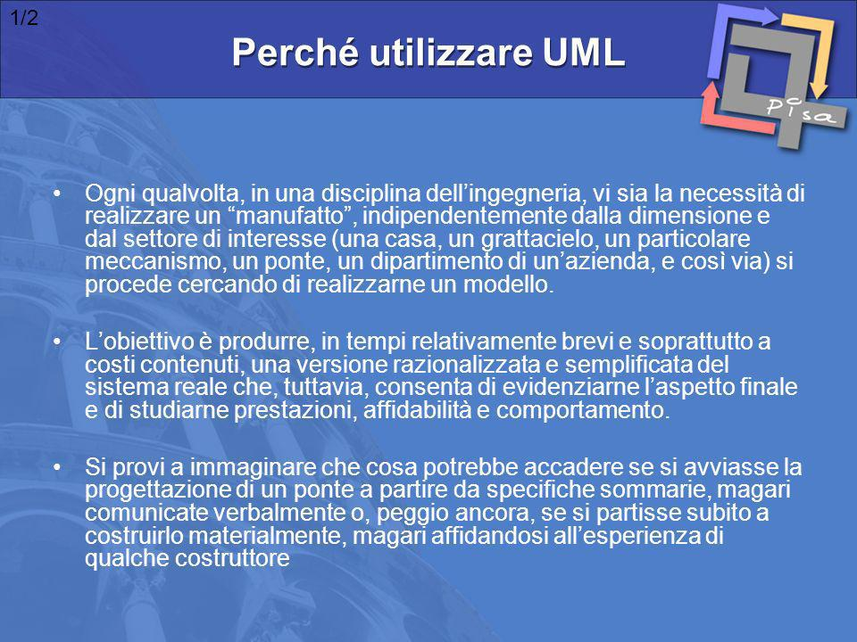 1/2 Perché utilizzare UML.