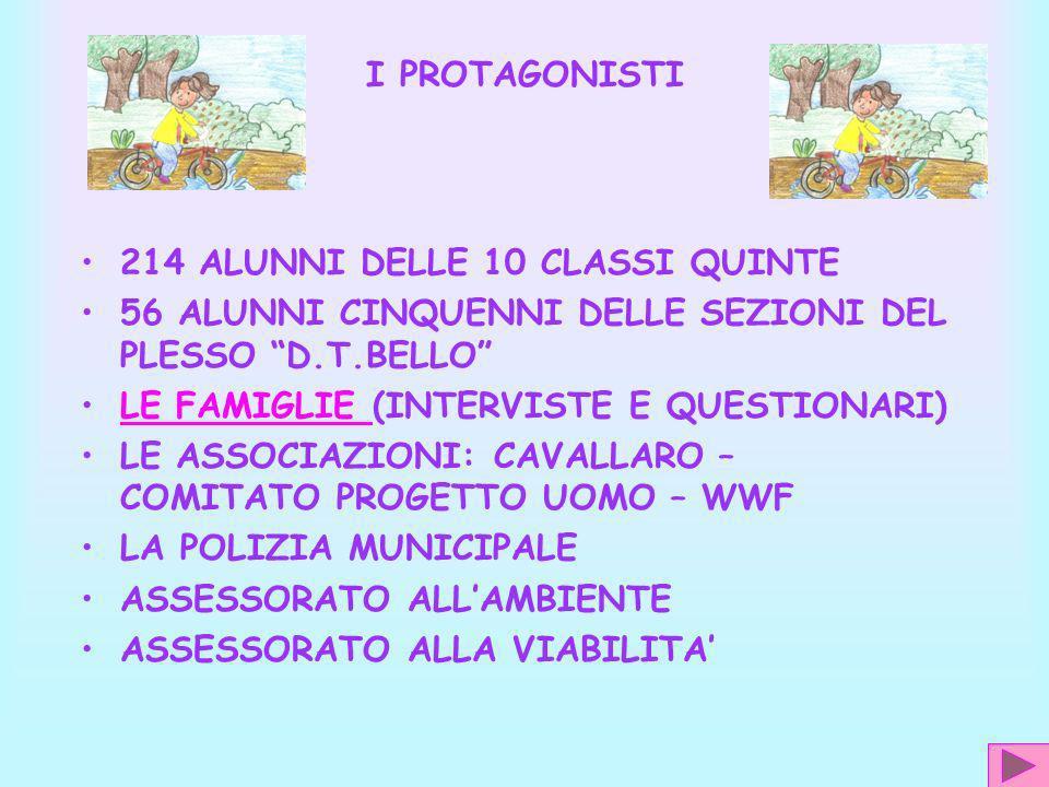 I PROTAGONISTI214 ALUNNI DELLE 10 CLASSI QUINTE. 56 ALUNNI CINQUENNI DELLE SEZIONI DEL PLESSO D.T.BELLO
