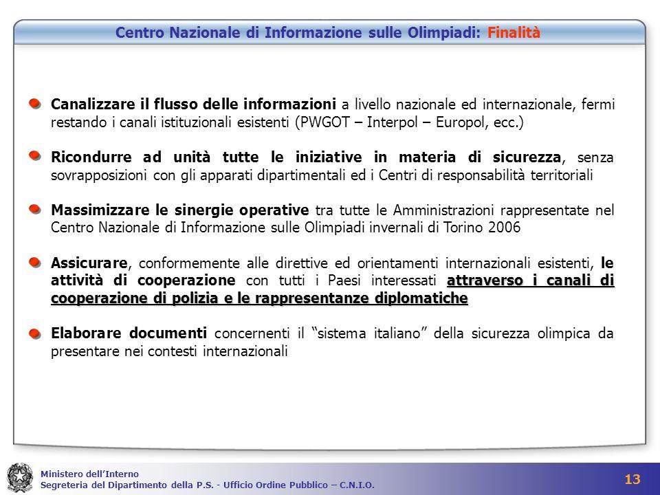 Centro Nazionale di Informazione sulle Olimpiadi: Finalità