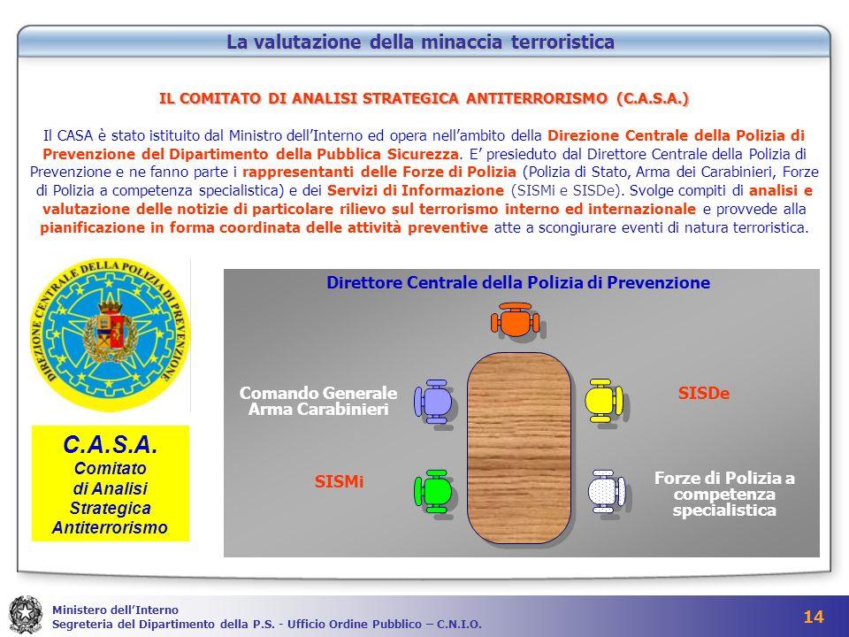 C.A.S.A. La valutazione della minaccia terroristica