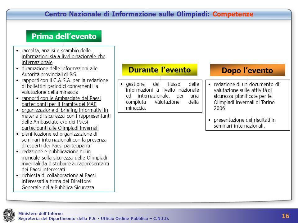 Centro Nazionale di Informazione sulle Olimpiadi: Competenze