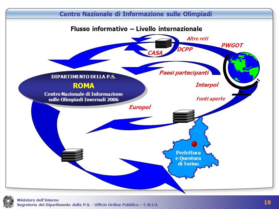 Centro Nazionale di Informazione sulle Olimpiadi Invernali 2006