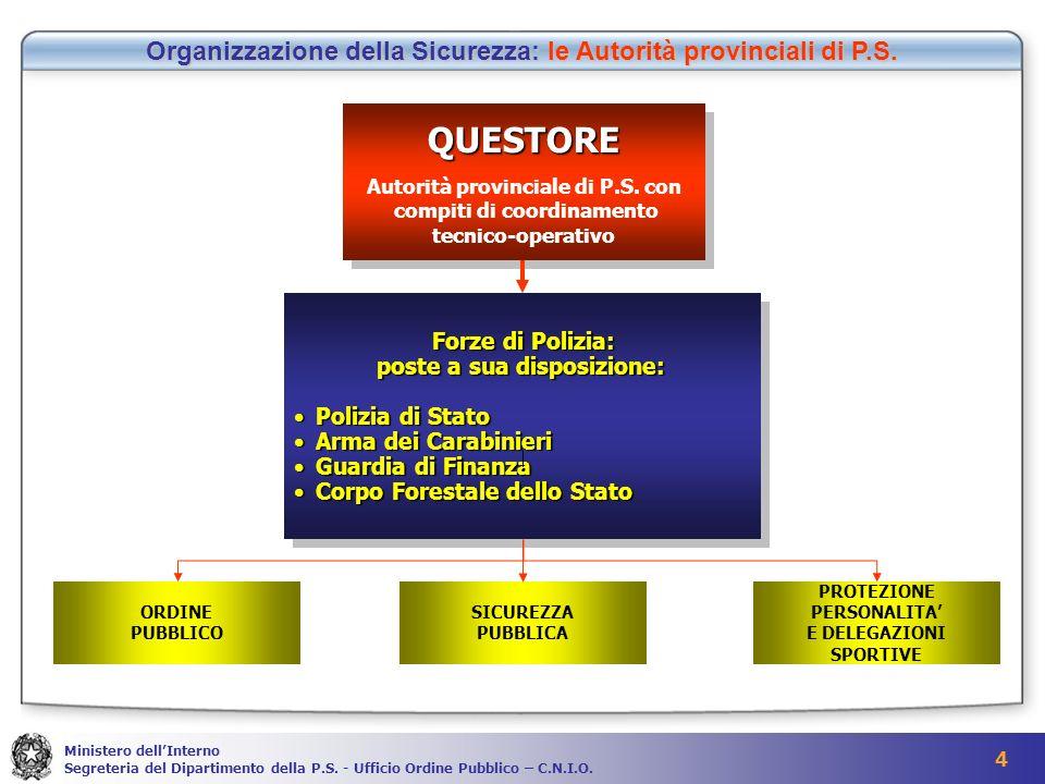 Organizzazione della Sicurezza: le Autorità provinciali di P.S.