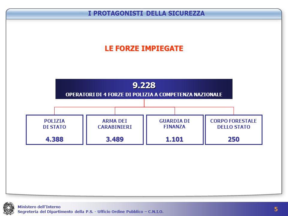 9.228 LE FORZE IMPIEGATE I PROTAGONISTI DELLA SICUREZZA 4.388 3.489