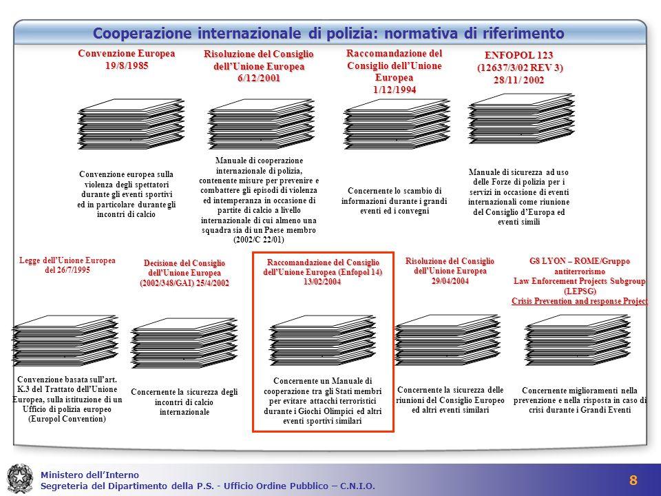 Cooperazione internazionale di polizia: normativa di riferimento