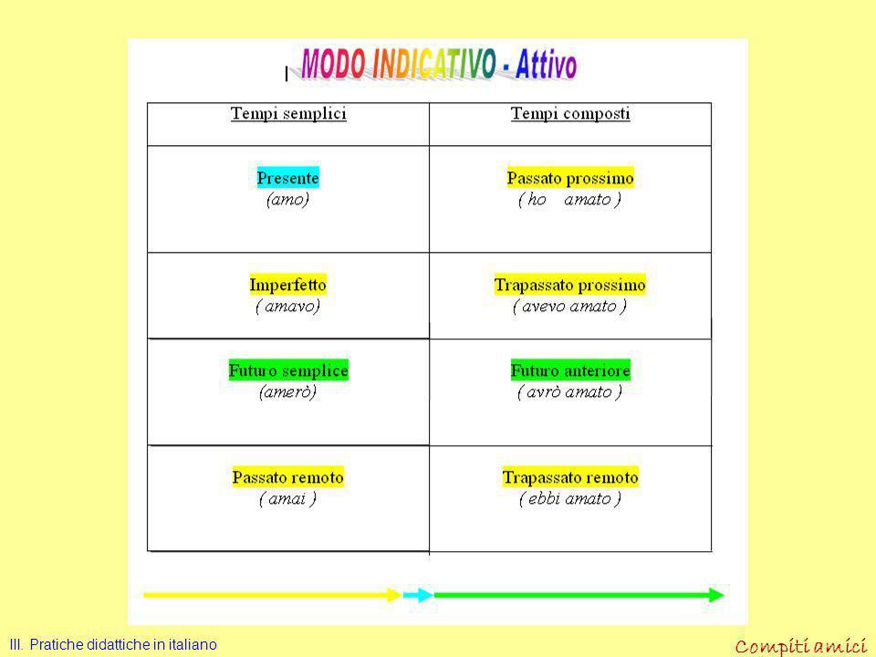 III. Pratiche didattiche in italiano