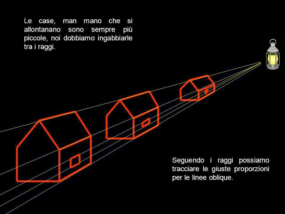 Le case, man mano che si allontanano sono sempre più piccole, noi dobbiamo ingabbiarle tra i raggi.