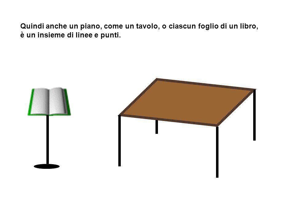 Quindi anche un piano, come un tavolo, o ciascun foglio di un libro, è un insieme di linee e punti.