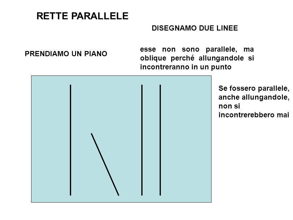 RETTE PARALLELE DISEGNAMO DUE LINEE