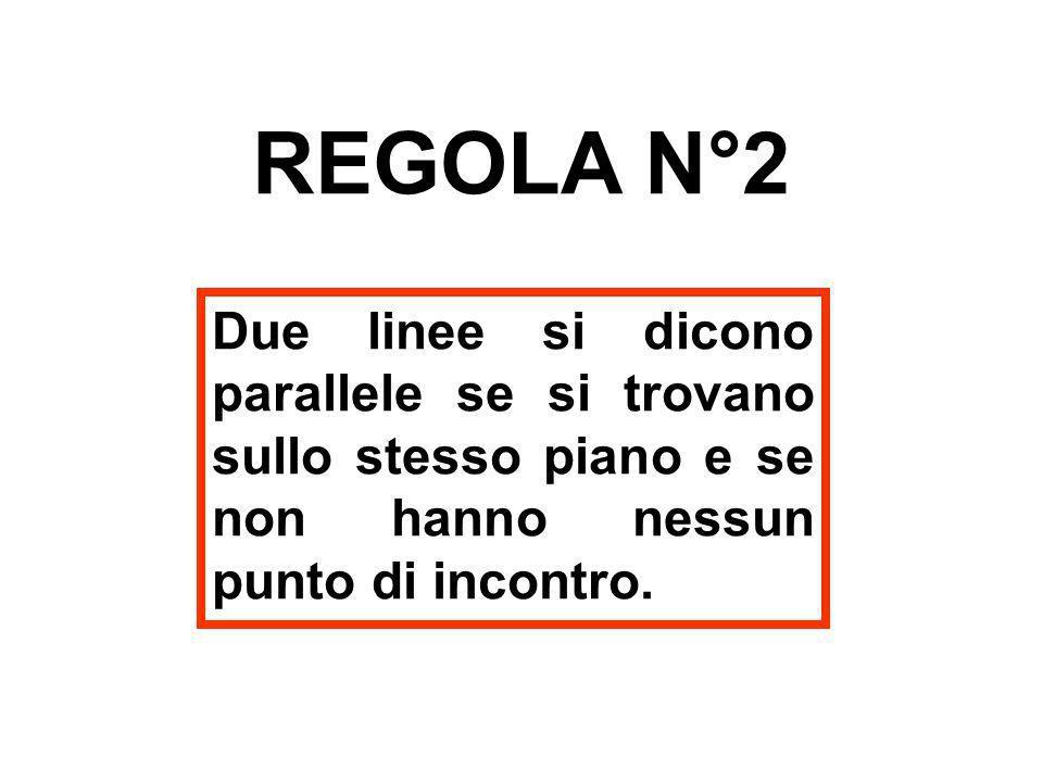 REGOLA N°2 Due linee si dicono parallele se si trovano sullo stesso piano e se non hanno nessun punto di incontro.