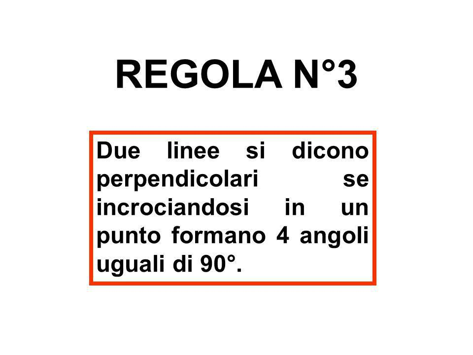 REGOLA N°3 Due linee si dicono perpendicolari se incrociandosi in un punto formano 4 angoli uguali di 90°.