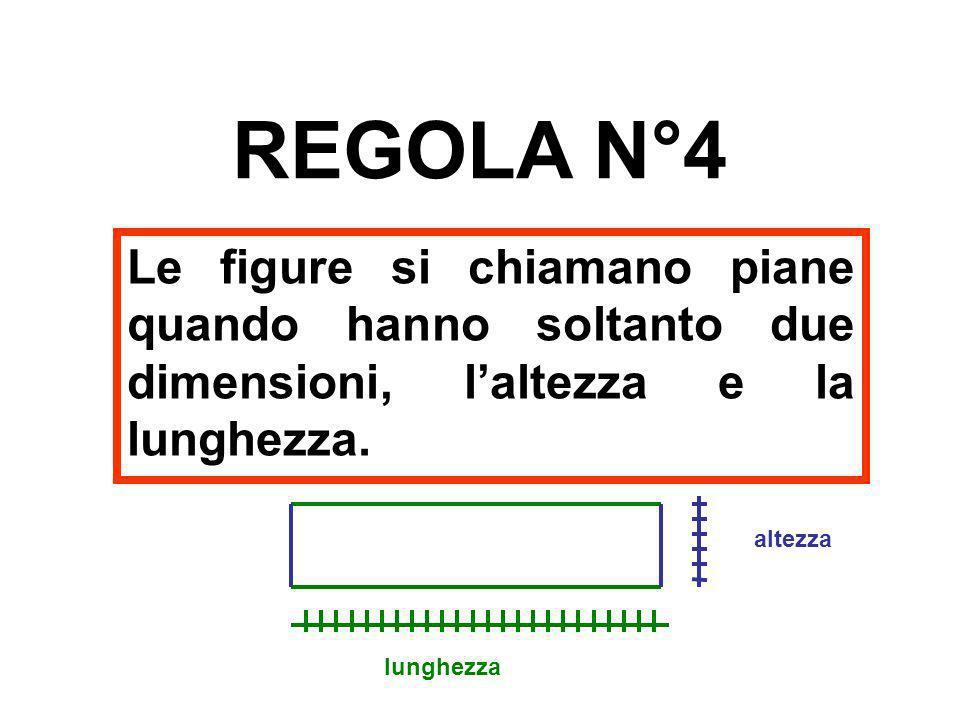 REGOLA N°4 Le figure si chiamano piane quando hanno soltanto due dimensioni, l'altezza e la lunghezza.