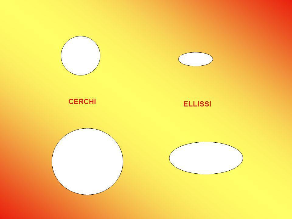 CERCHI ELLISSI