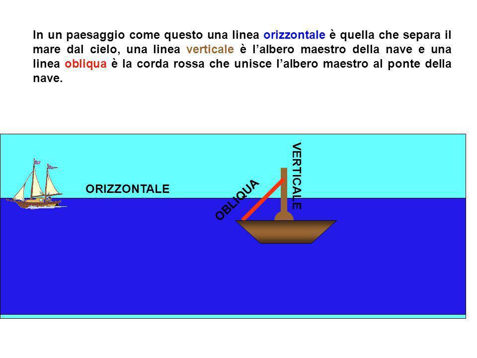 In un paesaggio come questo una linea orizzontale è quella che separa il mare dal cielo, una linea verticale è l'albero maestro della nave e una linea obliqua è la corda rossa che unisce l'albero maestro al ponte della nave.
