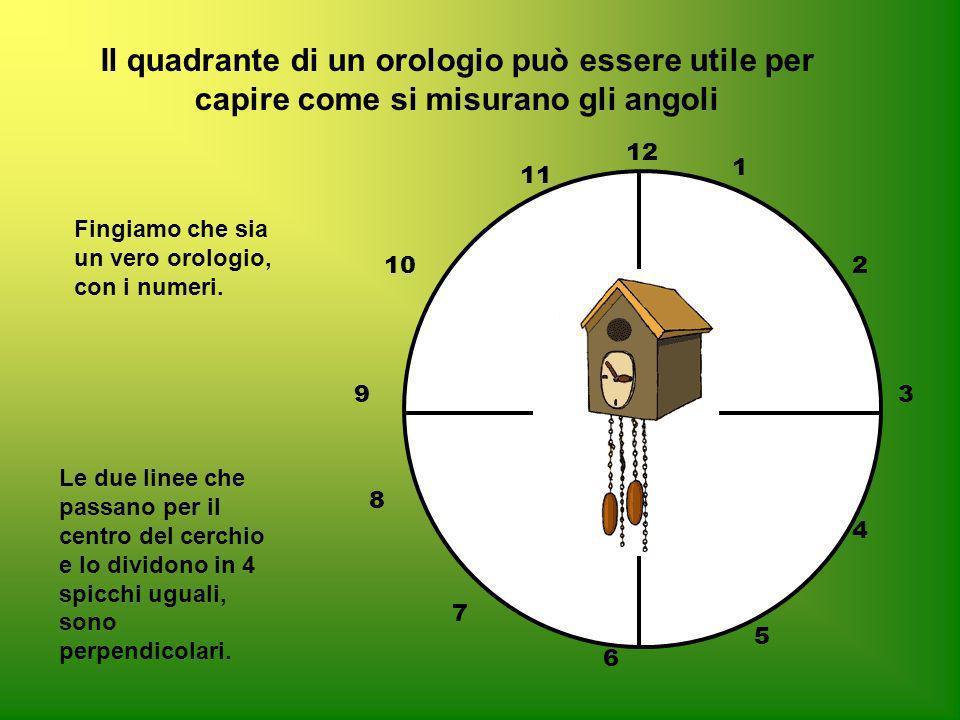 Il quadrante di un orologio può essere utile per capire come si misurano gli angoli