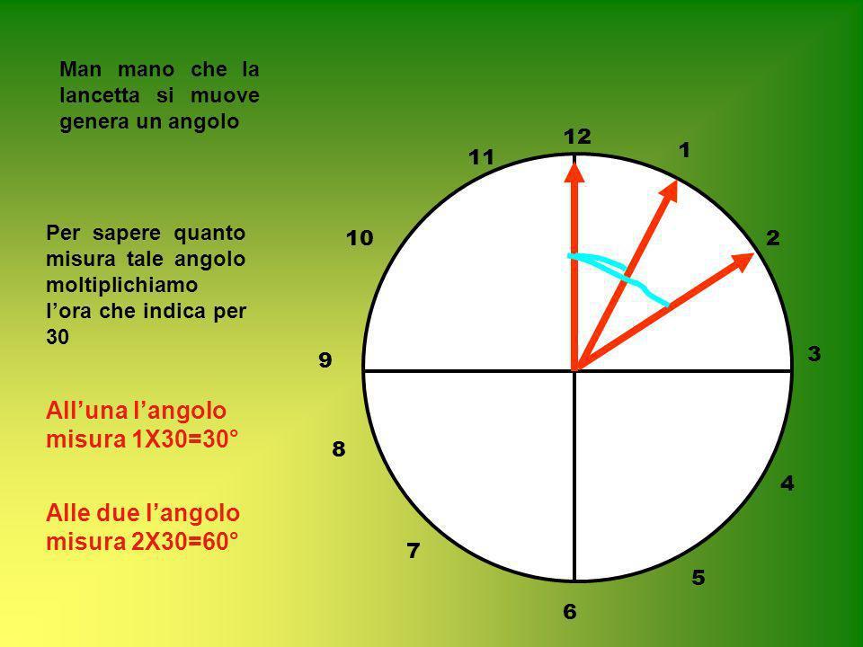 All'una l'angolo misura 1X30=30°