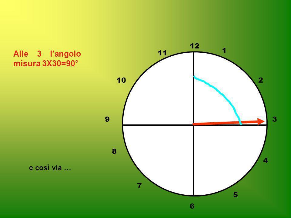 Alle 3 l'angolo misura 3X30=90°