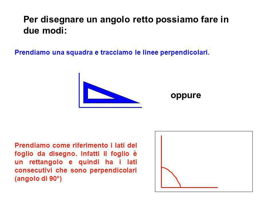 Per disegnare un angolo retto possiamo fare in due modi:
