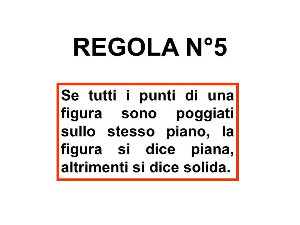 REGOLA N°5 Se tutti i punti di una figura sono poggiati sullo stesso piano, la figura si dice piana, altrimenti si dice solida.