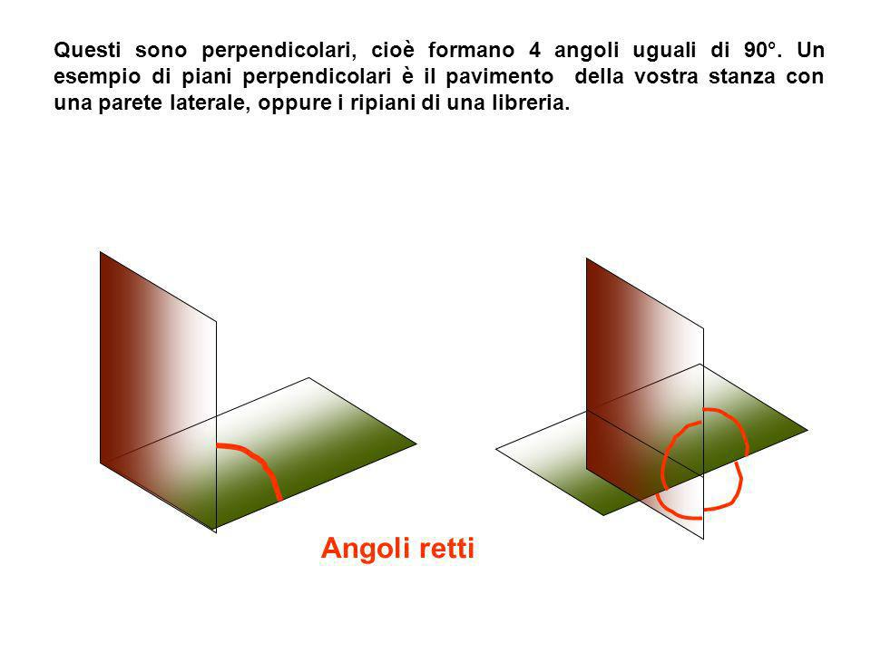 Questi sono perpendicolari, cioè formano 4 angoli uguali di 90°